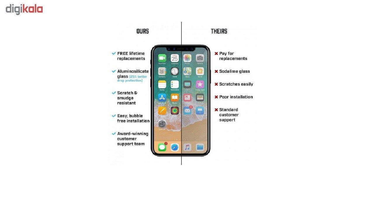 محافظ صفحه نمایش شیشه ای توتو مدل RHINO FAMILY مناسب برای گوشی اپل آیفون X main 1 5