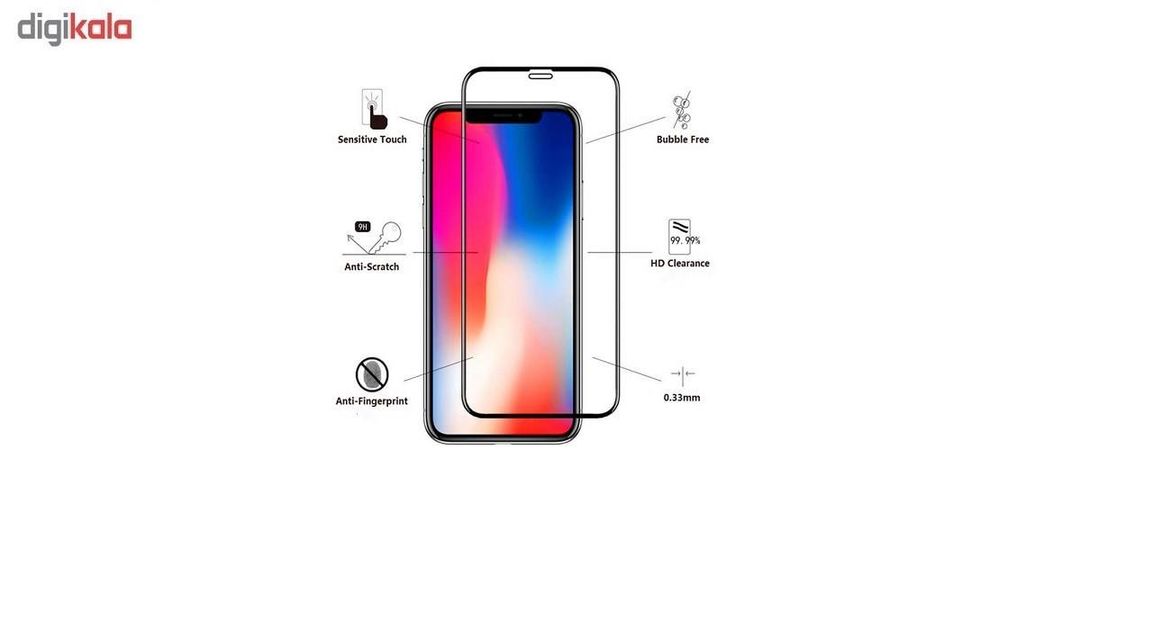 محافظ صفحه نمایش شیشه ای توتو مدل RHINO FAMILY مناسب برای گوشی اپل آیفون X main 1 7