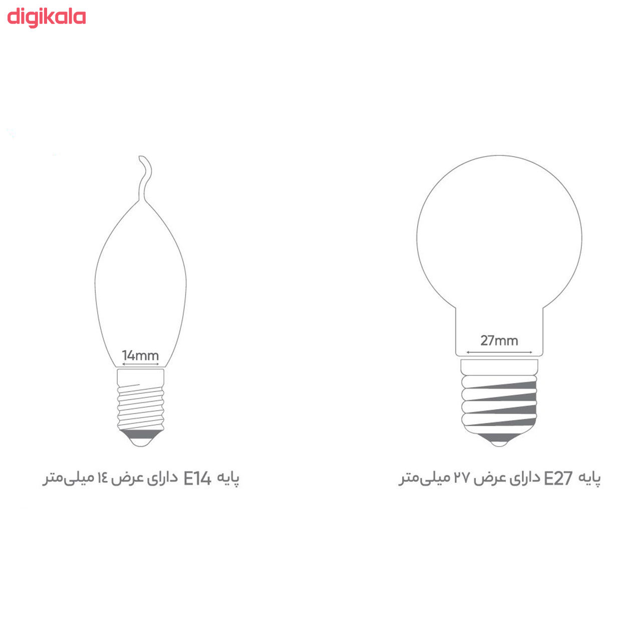لامپ ال ای دی 8 وات کملیون مدل L101 پایه E14 بسته 5 عددی main 1 6