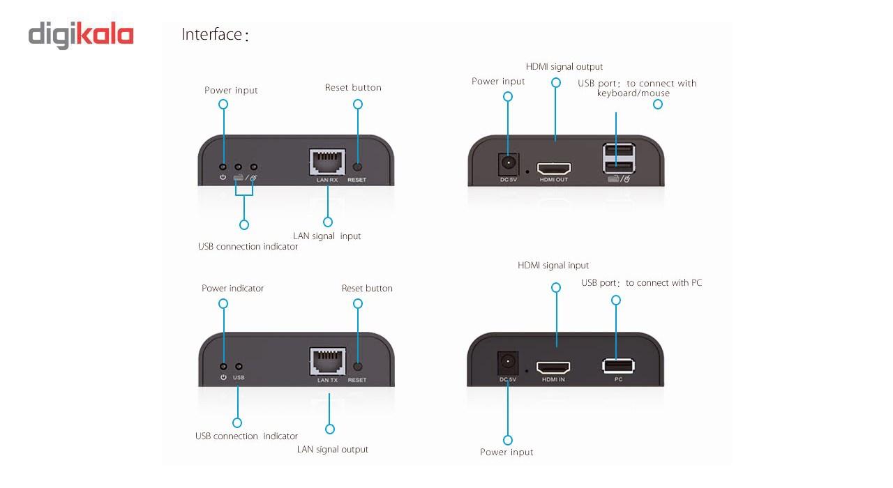 توسعه دهنده کی وی ام HDMI لنکنگ مدل LKV373KVM