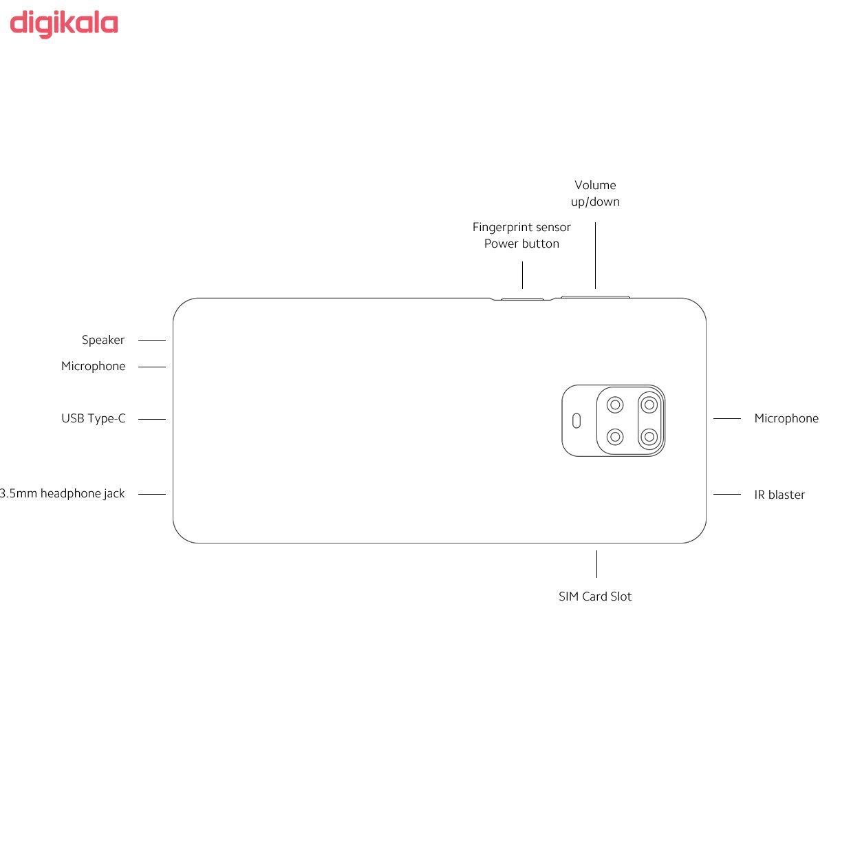 گوشی موبایل شیائومی مدل Redmi Note 9S M2003J6A1G دو سیم کارت ظرفیت 64 گیگابایت  main 1 14