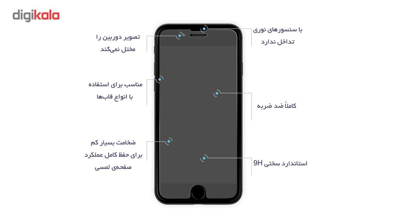 محافظ صفحه نمایش گلس ریمکس  مدل Premium  Matte مناسب برای گوشی اپل آیفون 6/6s main 1 2