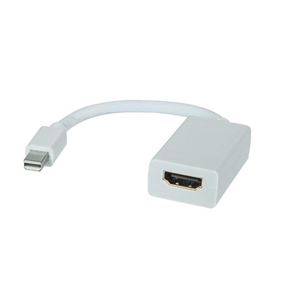 کابل مبدل Mini DisplayPort به HDMI