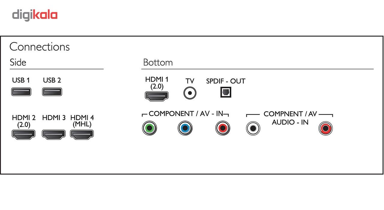 تلویزیون ال ای دی فیلیپس مدل 49PUT5801 سایز 49 اینچ