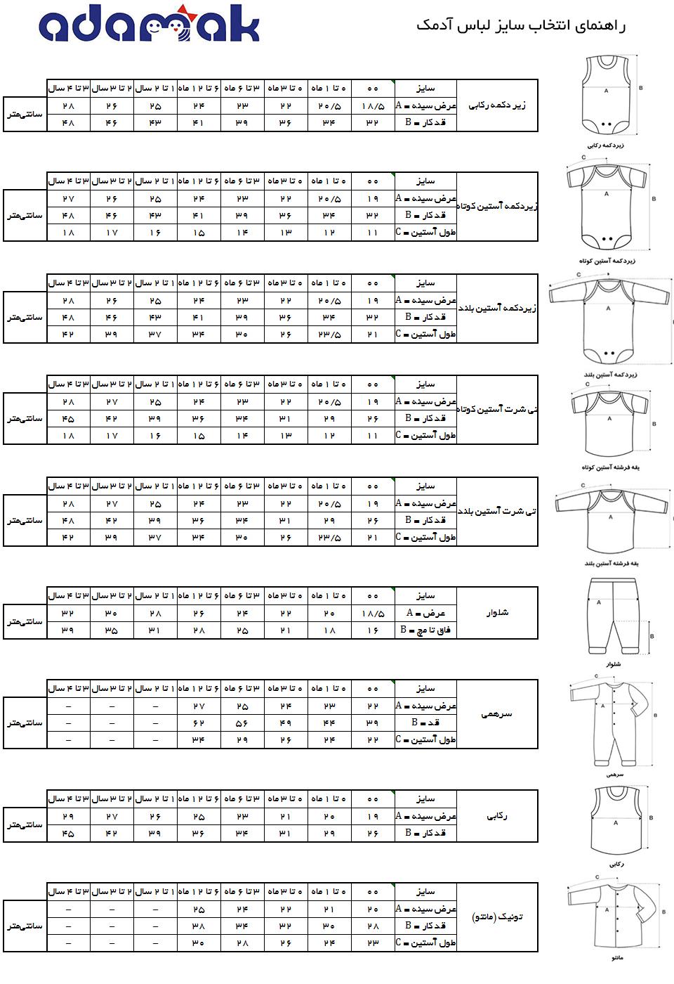 ست لباس نوزادی آدمک مدل 972001 infographic