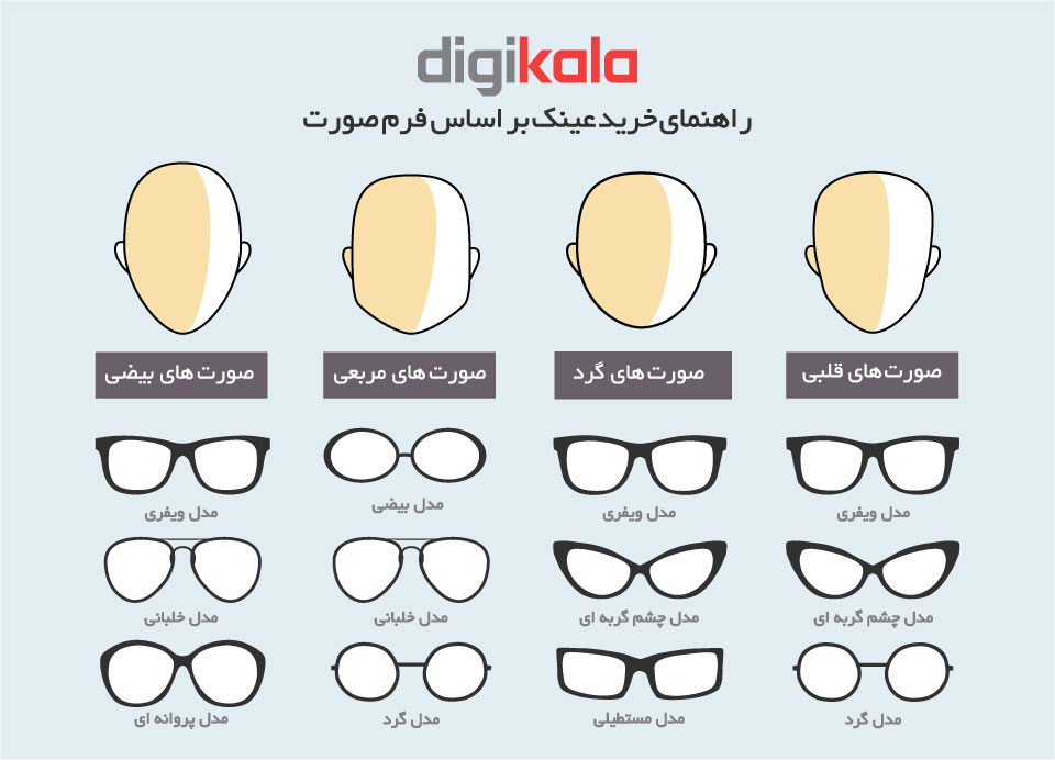 عینک آفتابی Nik03 سری Sun مدل Nk556 Ck1s infographic