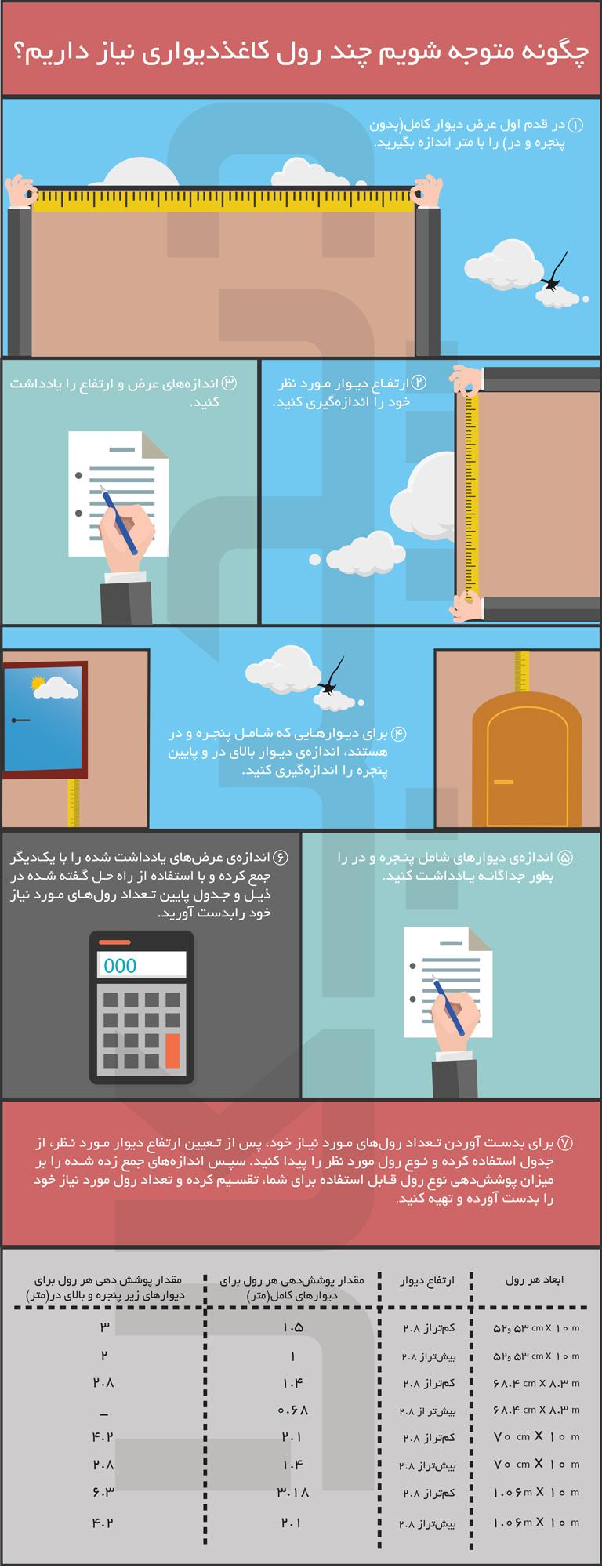 کاغذ دیواری والکویست آلبوم نوویا مدل AR30107 infographic