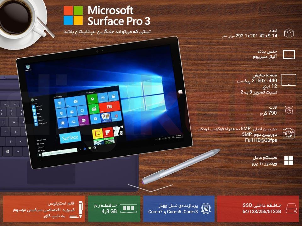 تبلت مایکروسافت مدل Surface Pro 3 - C  به همراه کیبورد ظرفیت 128 گیگابایت infographic