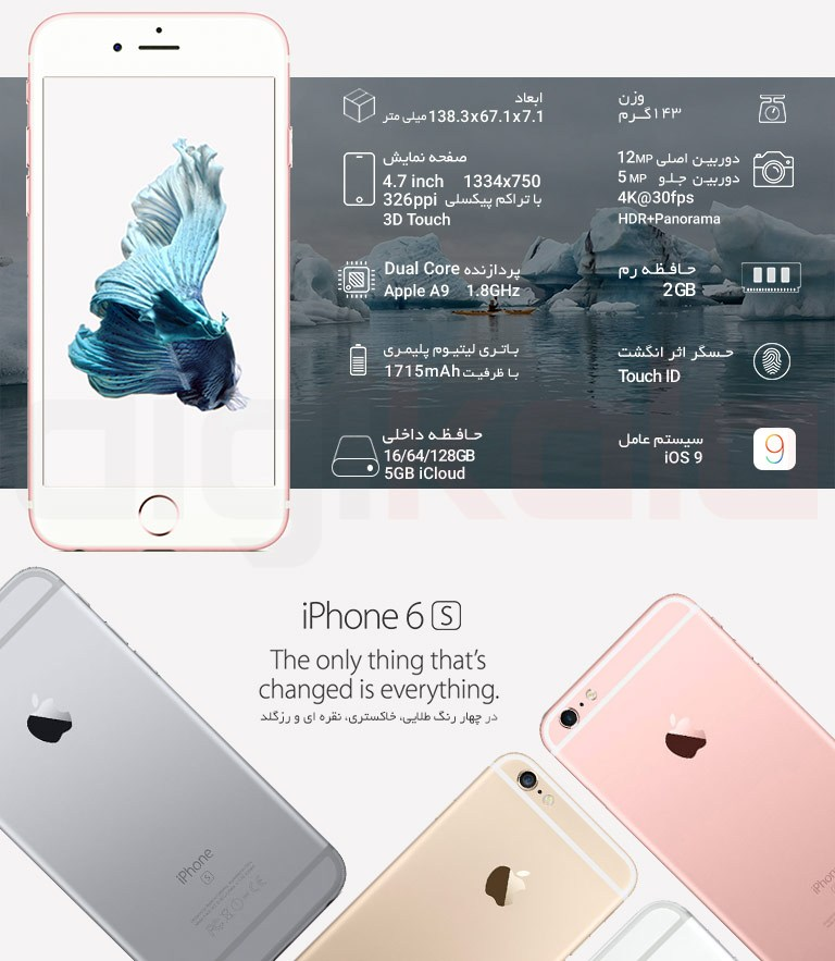 گوشی موبایل اپل مدل iPhone 6s ظرفیت 64 گیگابایت infographic