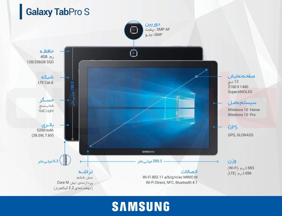 تبلت سامسونگ مدل Galaxy TabPro S 4G ظرفیت 256 گیگابایت infographic