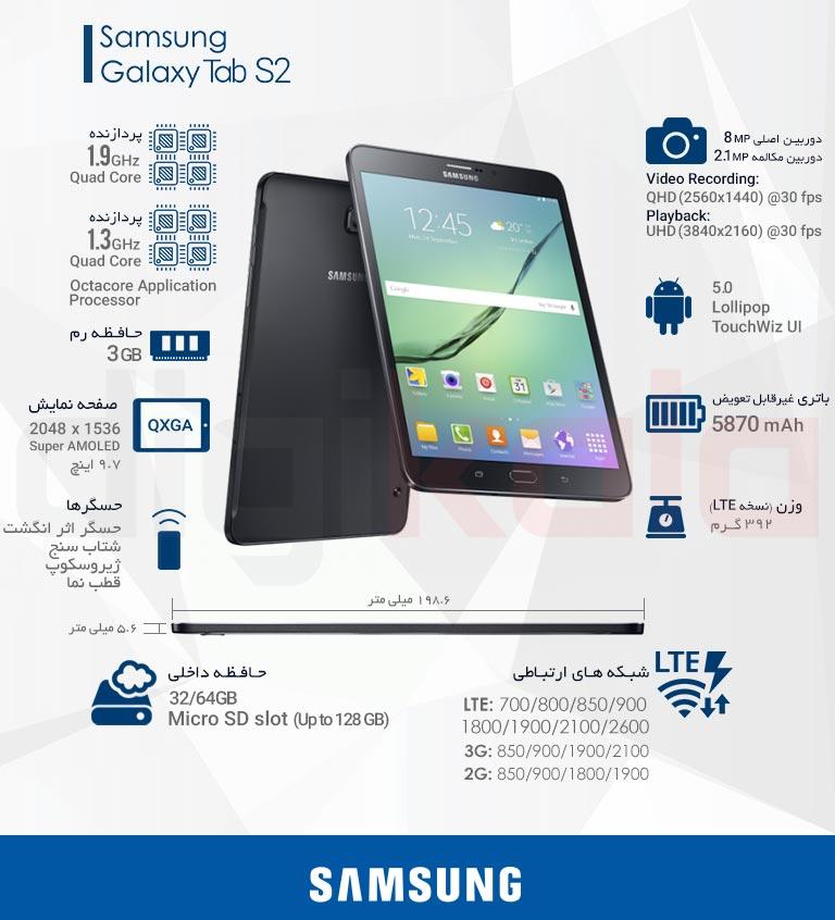 تبلت سامسونگ مدل Galaxy Tab S2 9.7 LTE ظرفیت 32 گیگابایت infographic