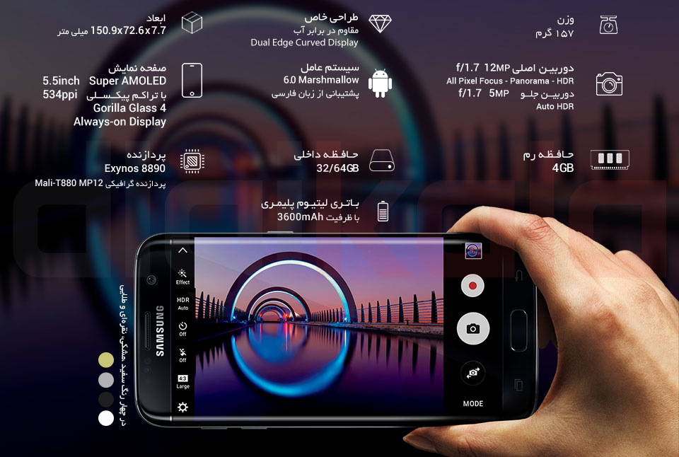 گوشی موبایل سامسونگ مدل Galaxy S7 Edge SM-G935FD دو سیمکارت ظرفیت 32 گیگابایت infographic