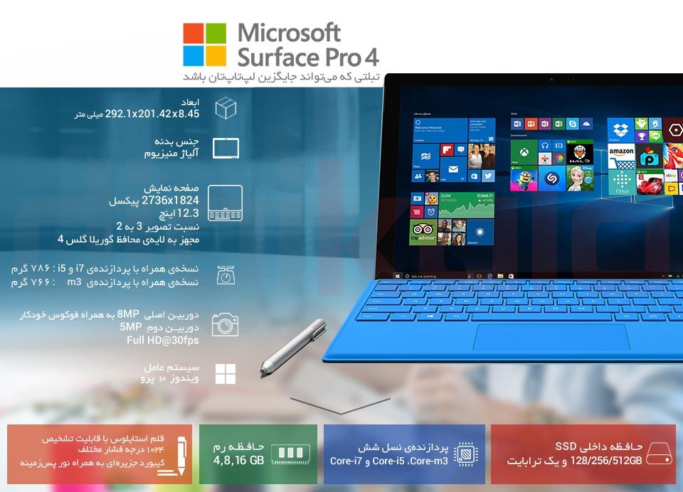 تبلت مایکروسافت مدل Surface Pro 4 - B به همراه کیبورد infographic