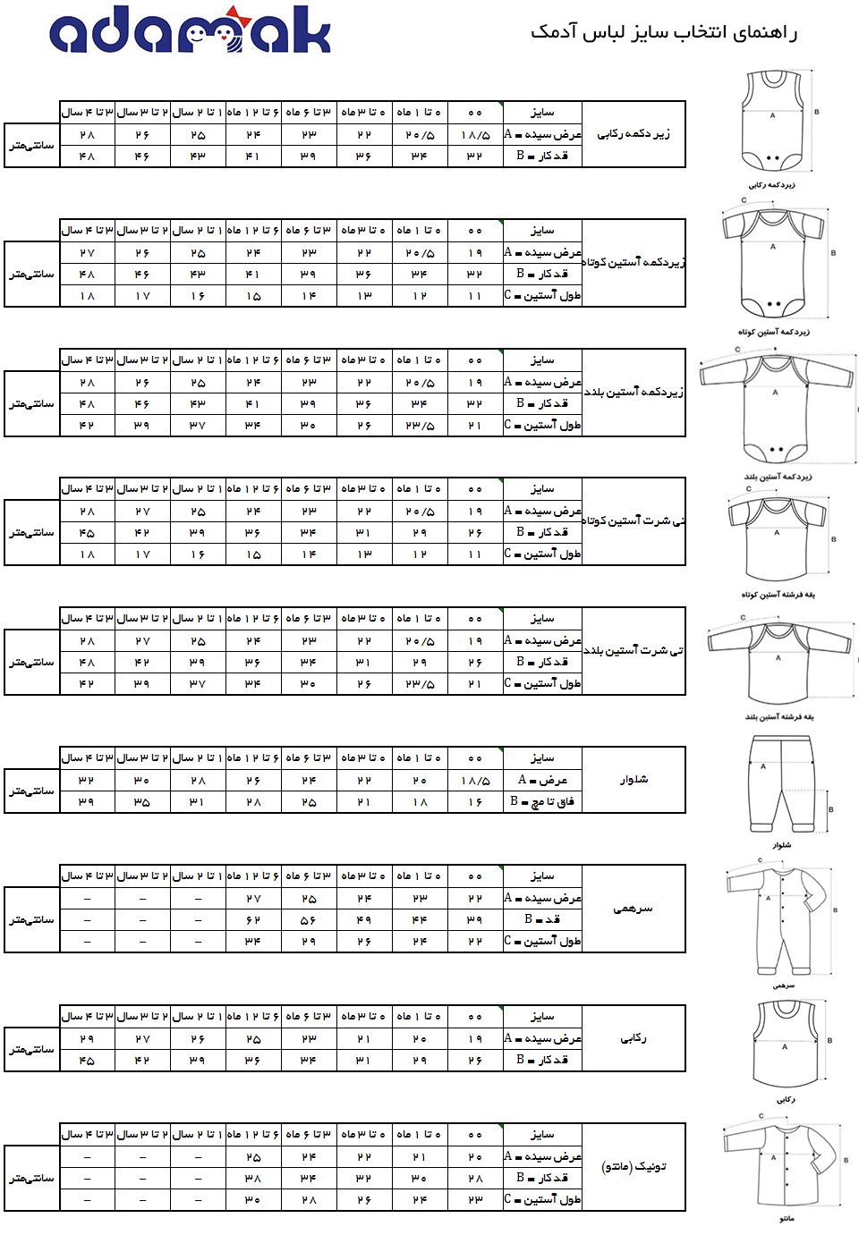 لباس سرهمی آدمک مدل Carriage infographic