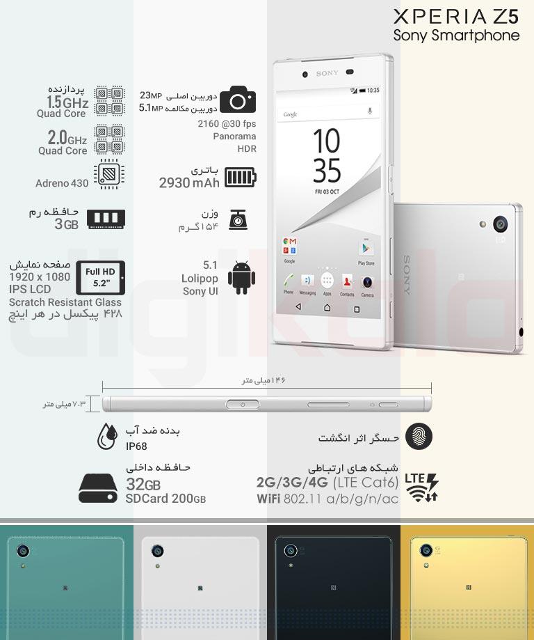 گوشی موبایل سونی مدل Xperia Z5 دو سیمکارت infographic