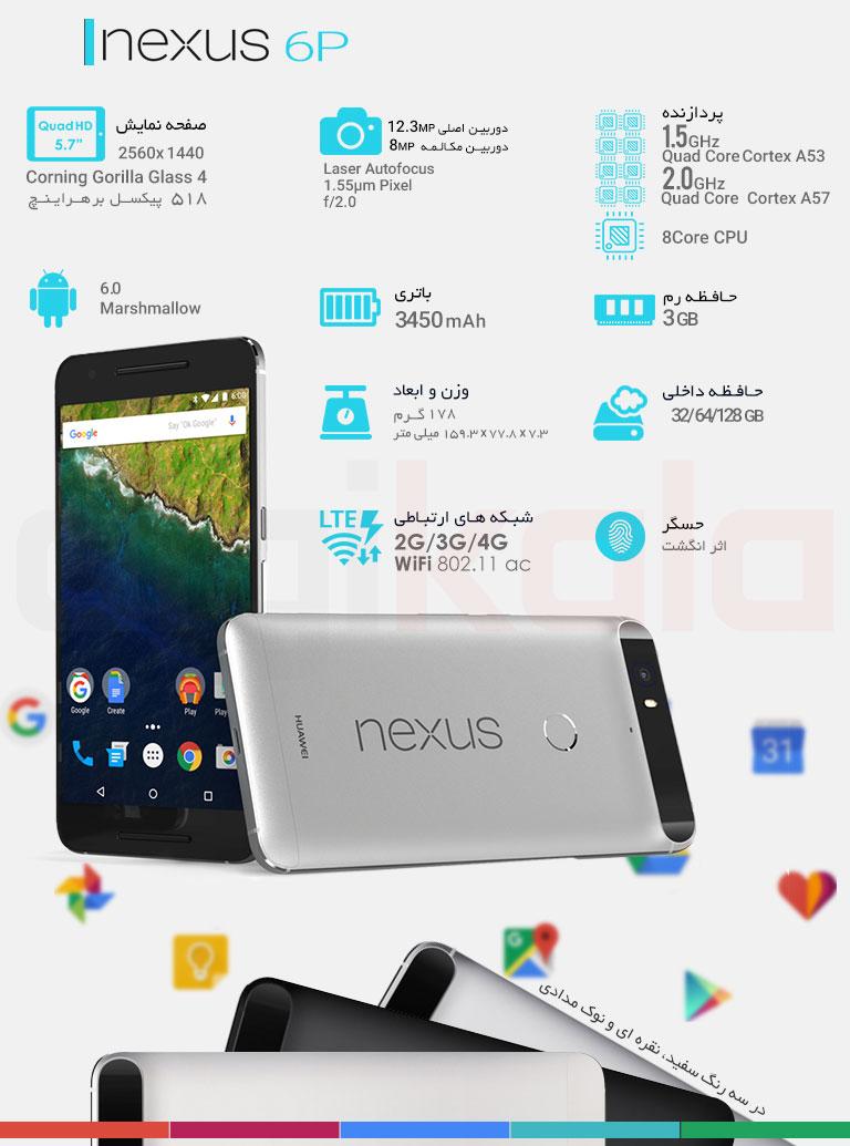 گوشی موبایل هوآوی مدل Nexus 6P - ظرفیت 64 گیگابایت infographic