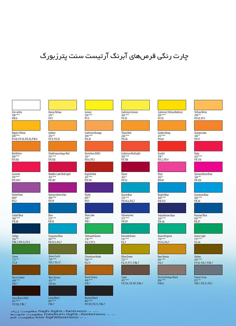 آبرنگ 24 رنگ سن پترزبورگ مدل Artist کد 1942017 infographic