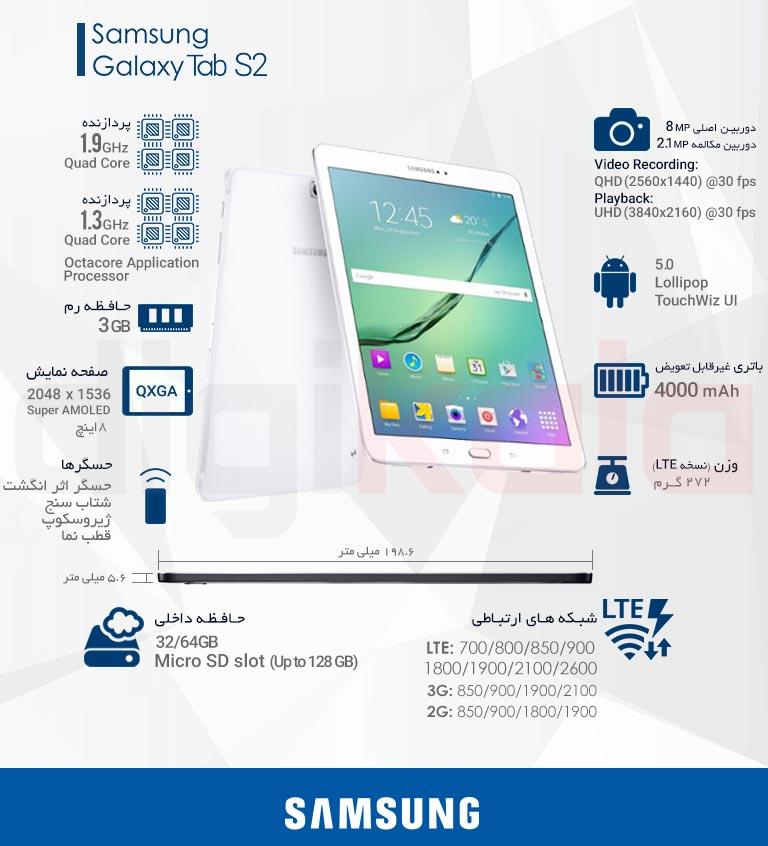 تبلت سامسونگ مدل Galaxy Tab S2 8.0 LTE ظرفیت 32 گیگابایت infographic