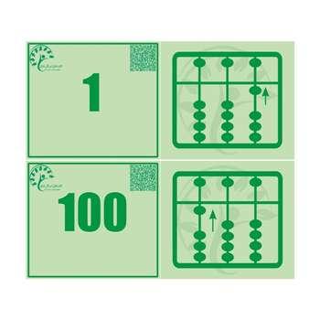 بازی آموزشی مدل فلش کارت چرتکه سوروبان کد A7