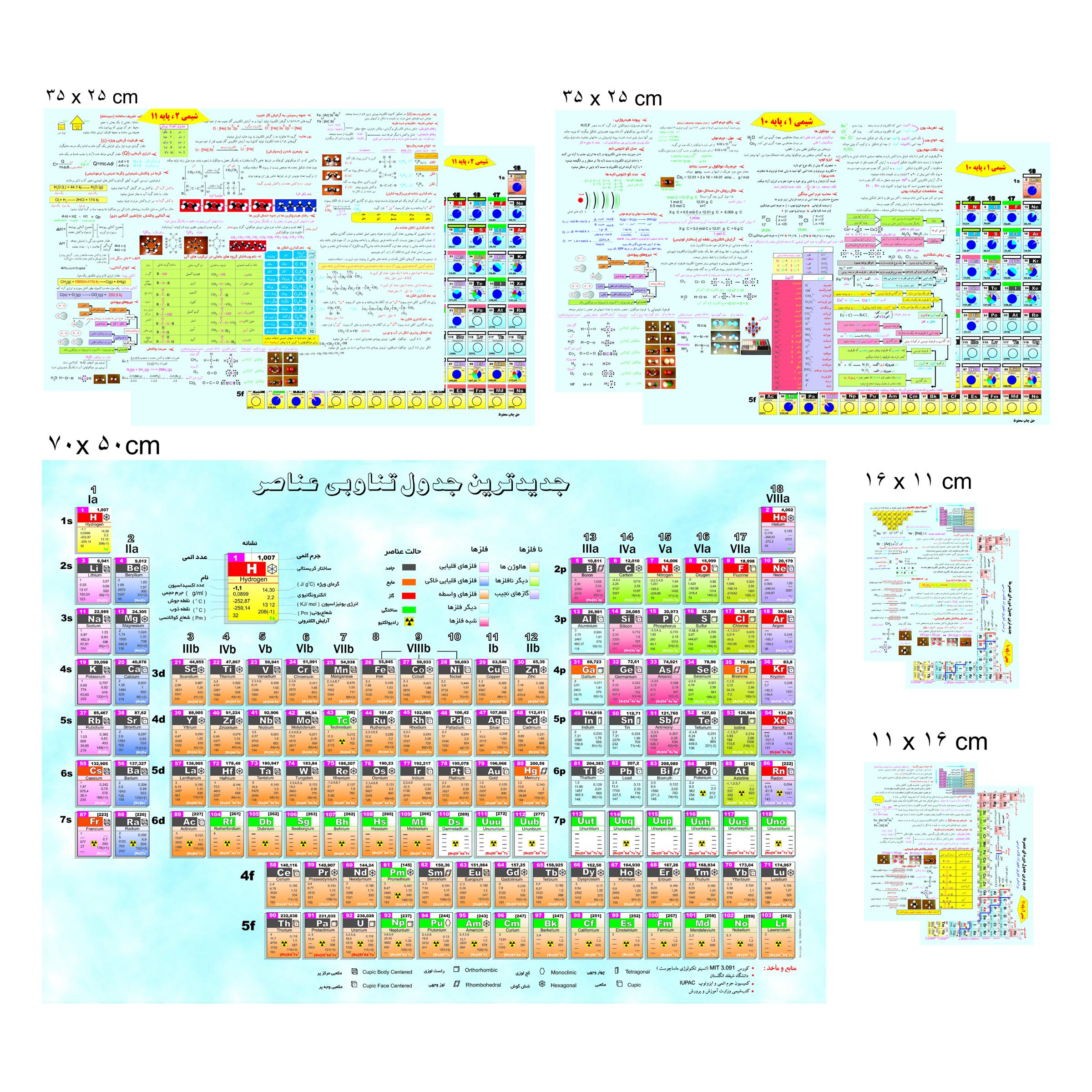 پوستر آموزشی  طرح جدول تناوبی شیمی پایه دوازدهم و کنکور کد 122 مجموعه 5 عددی