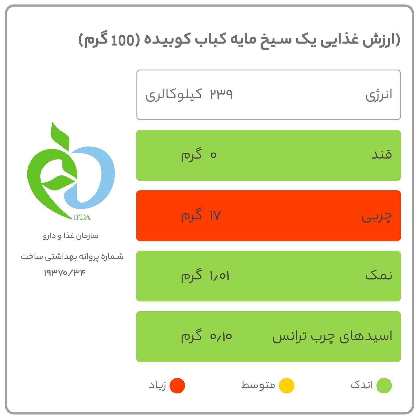 مایه کباب کوبیده فارسی - 1 کیلوگرم main 1 5