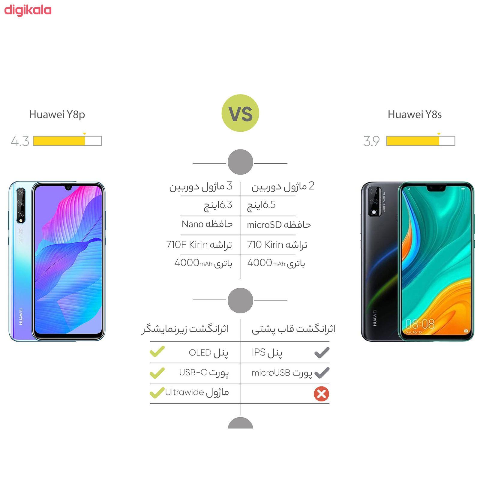 گوشی موبایل هوآوی مدل Y8p AQM-LX1 دو سیم کارت ظرفیت 128 گیگابایت main 1 12