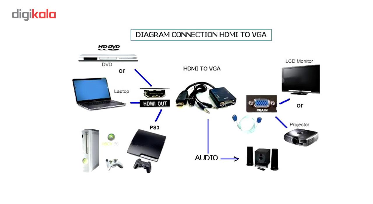 مبدل HDMI به VGA ونوس مدل PV-T886              ( قیمت و خرید)