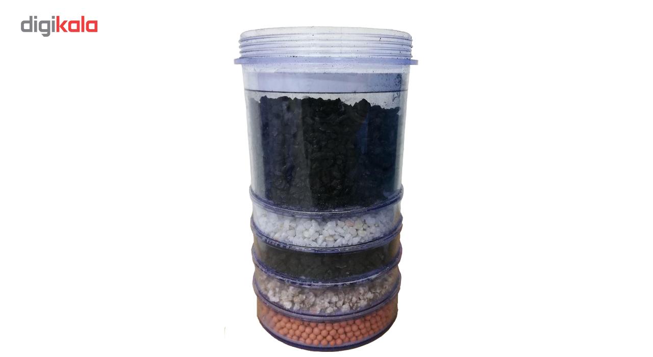 فیلتر کارتریجی دستگاه تصفیه آب رومیزی مدل JW-Collect