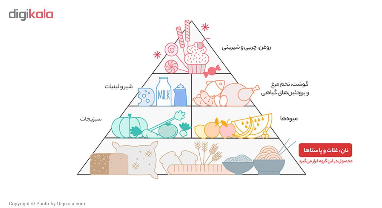 میوسلی بدون شکر پنگوئن مقدار 375 گرم main 1 5