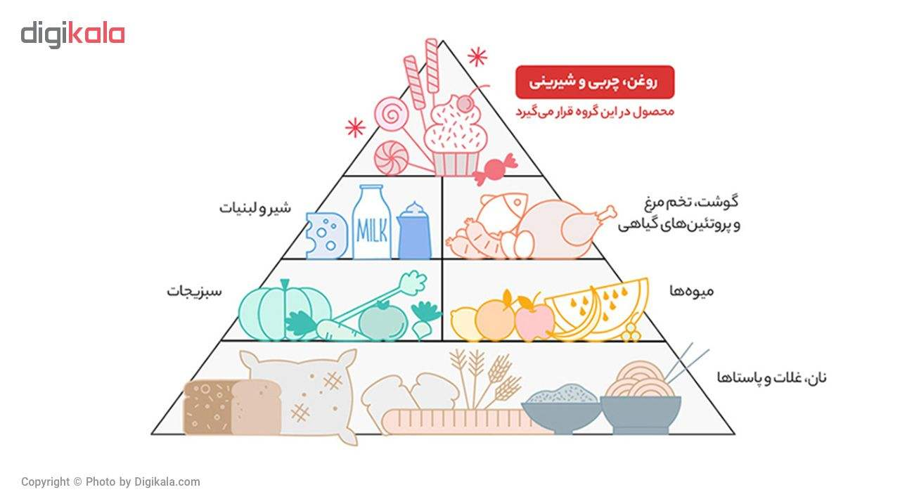عسل طبیعی آذرکندو - 1.5 کیلوگرم main 1 4