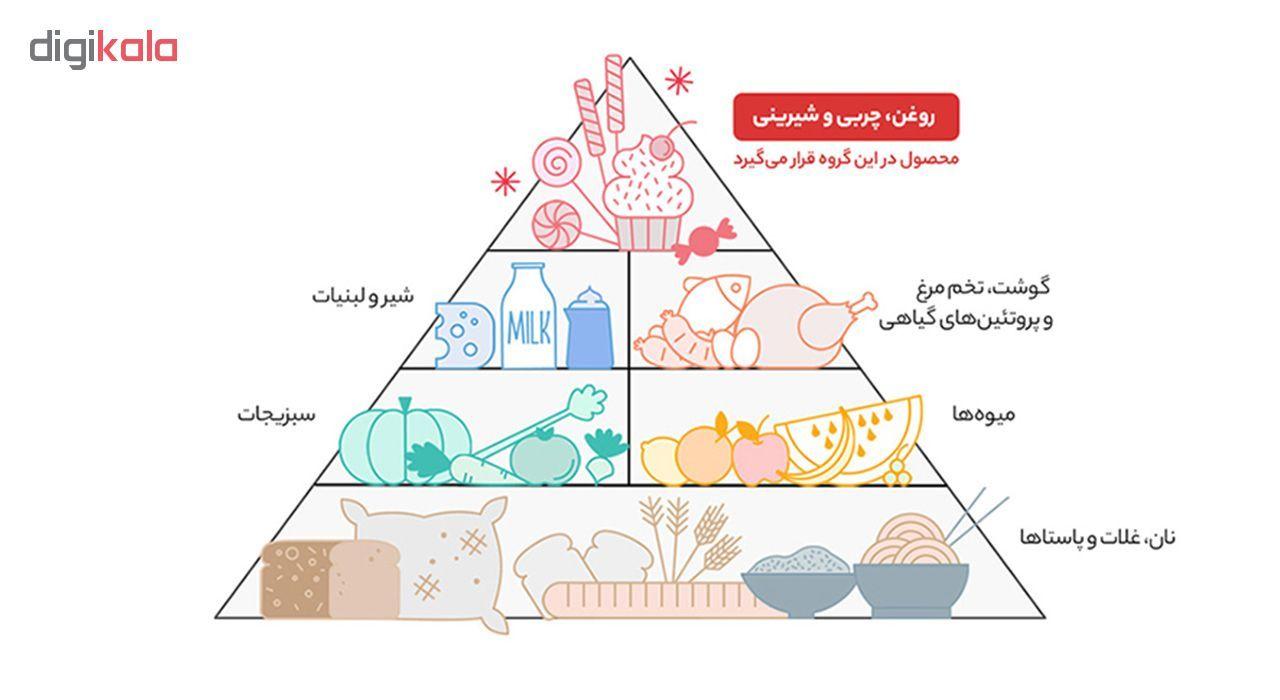 نان سنتی کاک حاوی شیر و عسل اورنگ مقدار 450 گرم main 1 6