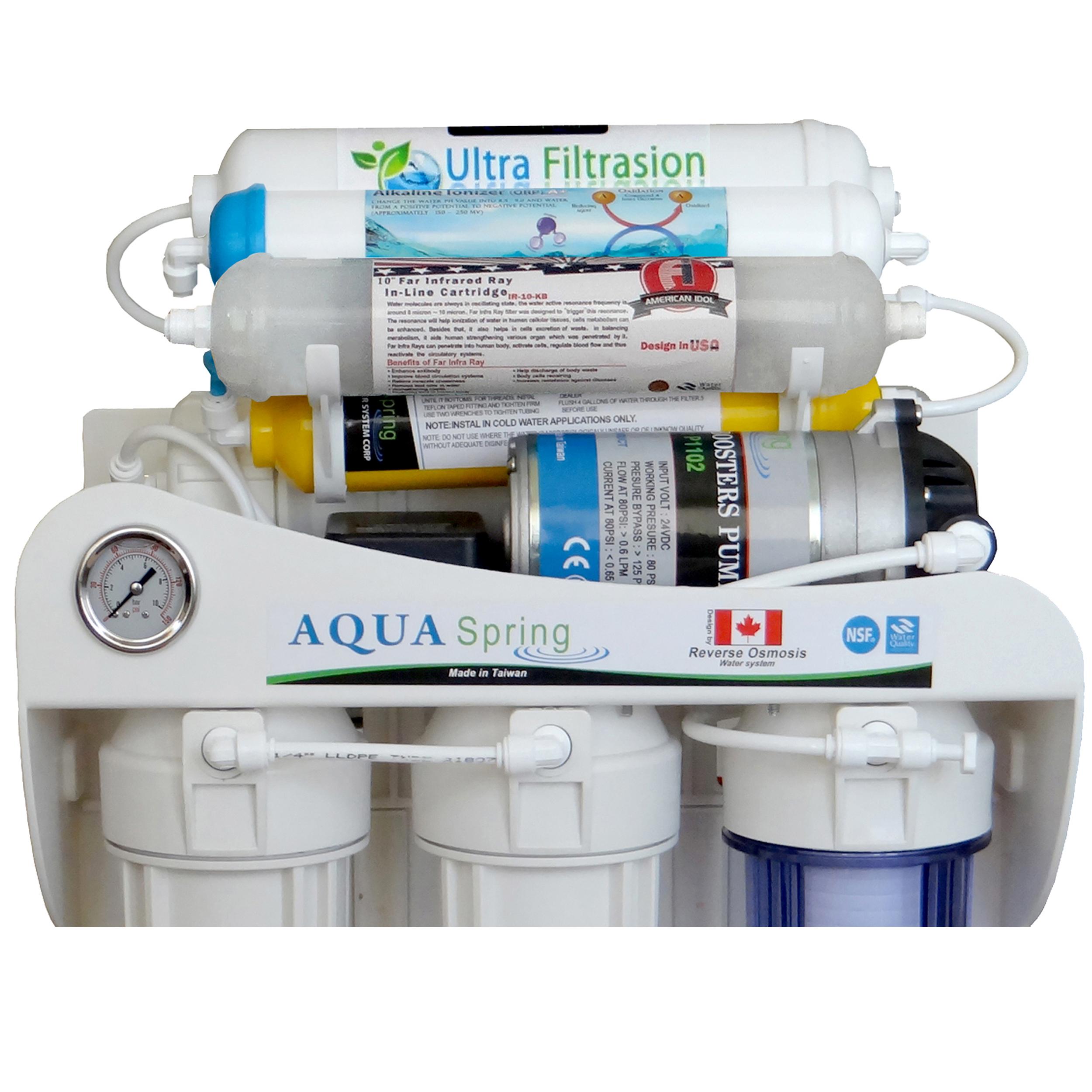 دستگاه تصفیه کننده آب آکوآ اسپرینگ مدل UF - SF3600