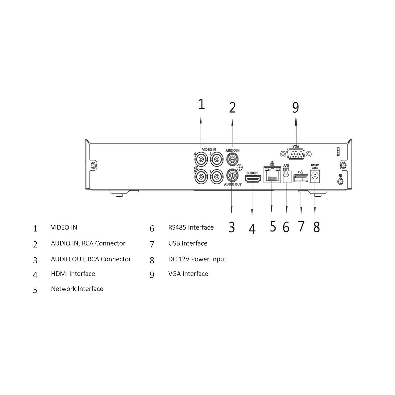 سیستم امنیتی داهوا مدل DP22A2020-F