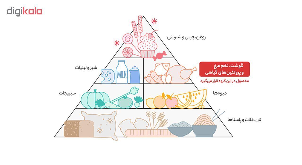 سوسیس بلغاری گوشت قرمز و مرغ 70% میکائیلیان مقدار 600 گرم main 1 4