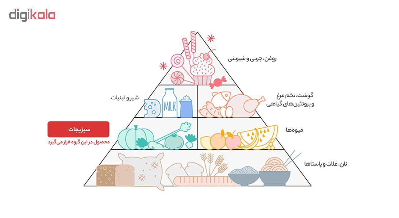 بادمجان گلخانه ای فله - 1 کیلوگرم main 1 1