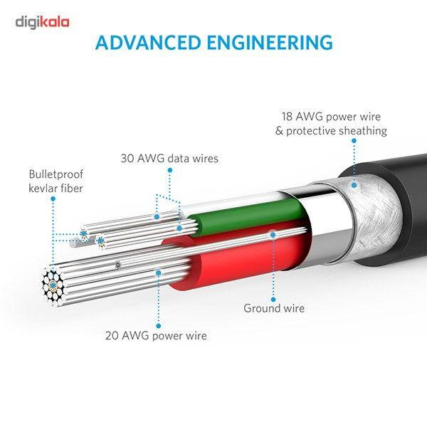 کابل تبدیل USB به microUSB انکر مدل A8134 PowerLine طول 3 متر main 1 8