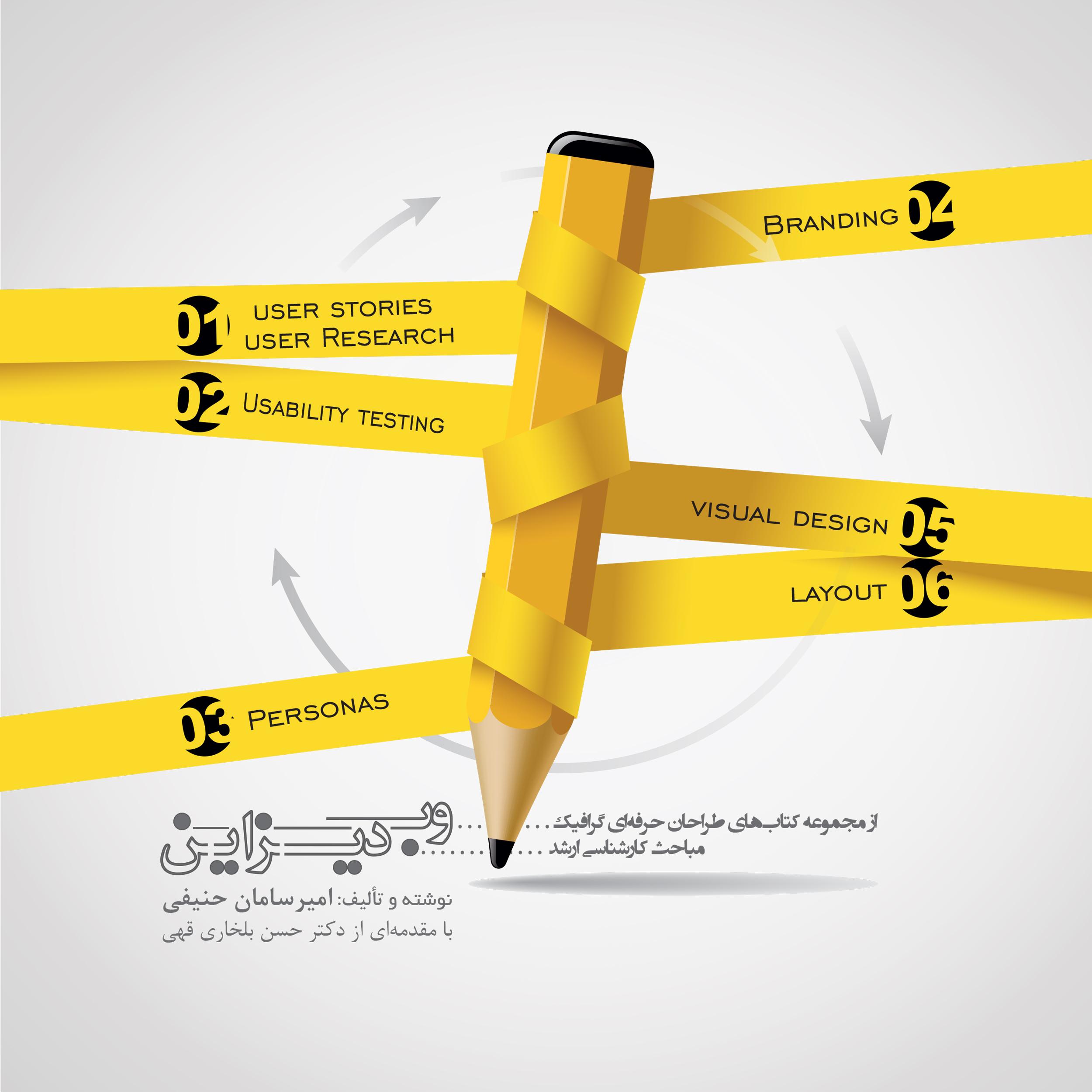 کتاب وب دیزاین اثر امیرسامان حنیفی