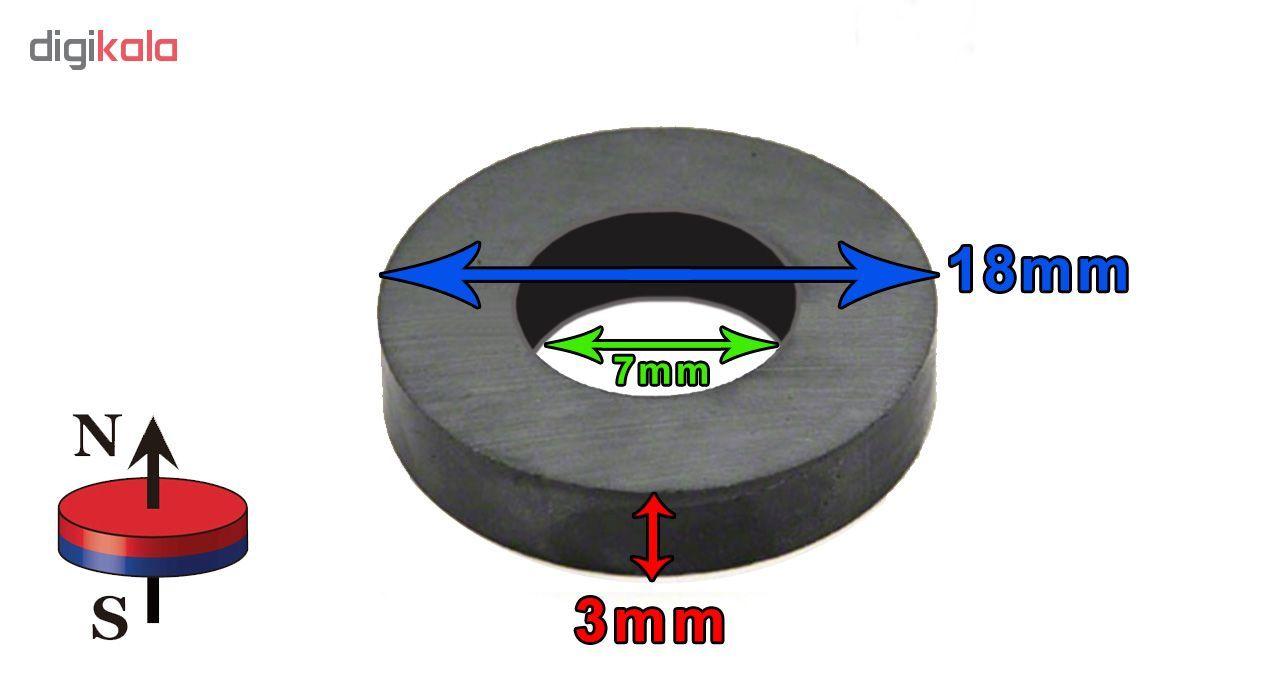 آهنربا حلقه ای مدل فریت بسته 20 عددی main 1 1