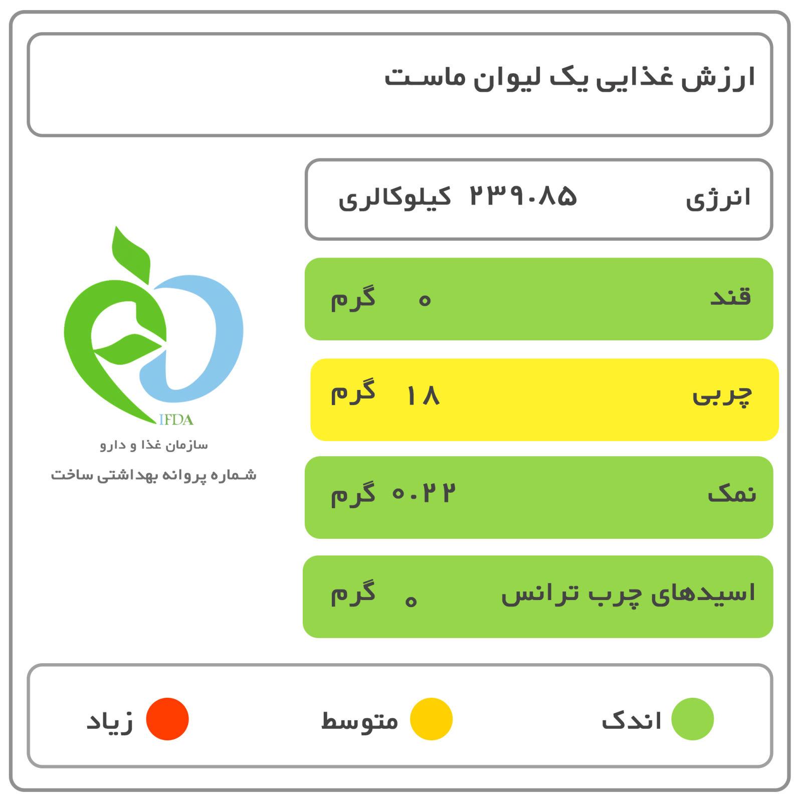 ماست محلی شیراز رامک مقدار 900 گرم main 1 5