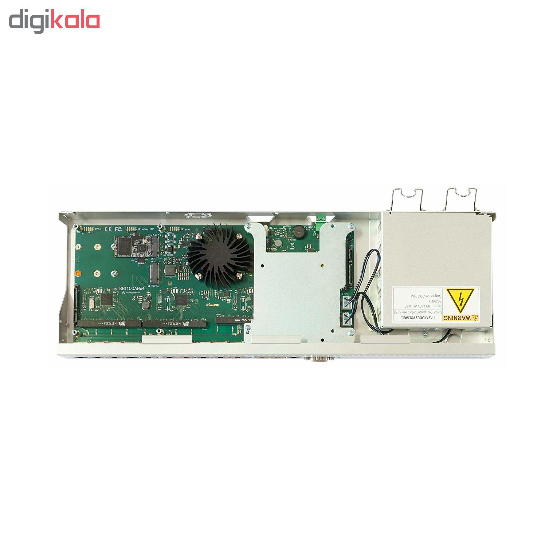 روتر میکروتیک مدل RB1100AHx4 Dude Edition