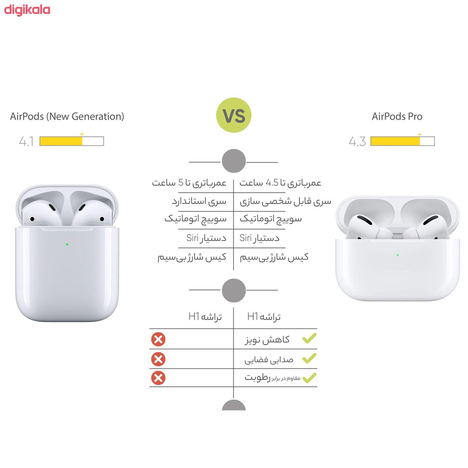 هدفون بی سیم اپل مدل AirPods Pro همراه با محفظه شارژ main 1 24