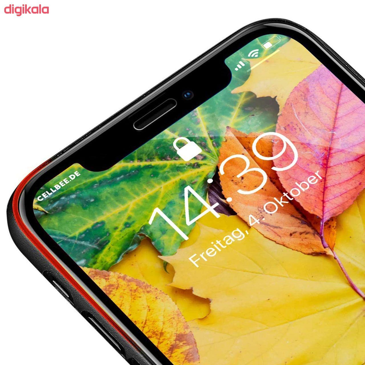 محافظ صفحه نمایش مدل FCG مناسب برای گوشی موبایل اپل iPhone 12 mini بسته دو عددی main 1 4