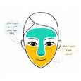ماسک صورت بایوآکوا مدل  Ban Bang Double Color حجم 100 میلی لیتر thumb 4