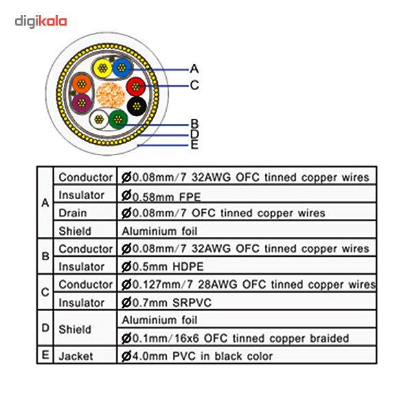 کابل تبدیل USB به microUSB پرولینک مدل PB458 طول 1.5 متر main 1 8