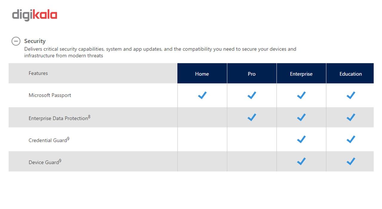 مایکروسافت ویندوز 10 Enterprise نسخه RETAIL
