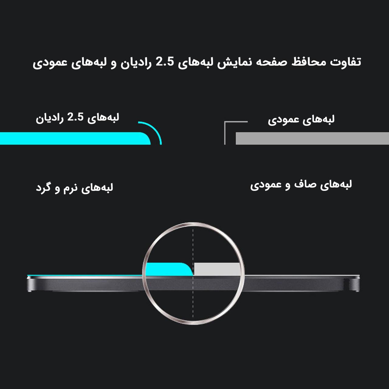 محافظ صفحه نمایش مورفی مدل GL3_2 مناسب برای گوشی موبایل شیائومی Poco F2 بسته 2 عددی