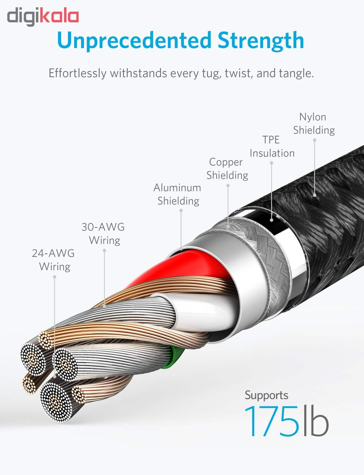 کابل تبدیل USB به لایتنینگ انکر مدل A8452 PowerLine II Plus طول 0.9 متر main 1 2