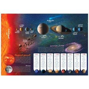 پوستر آموزشی اندیشه کهن مدل منظومه شمسی کد 505