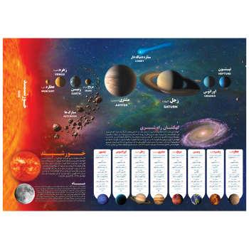 پوستر آموزشی اندیشه کهن طرحمنظومه شمسی کد 505