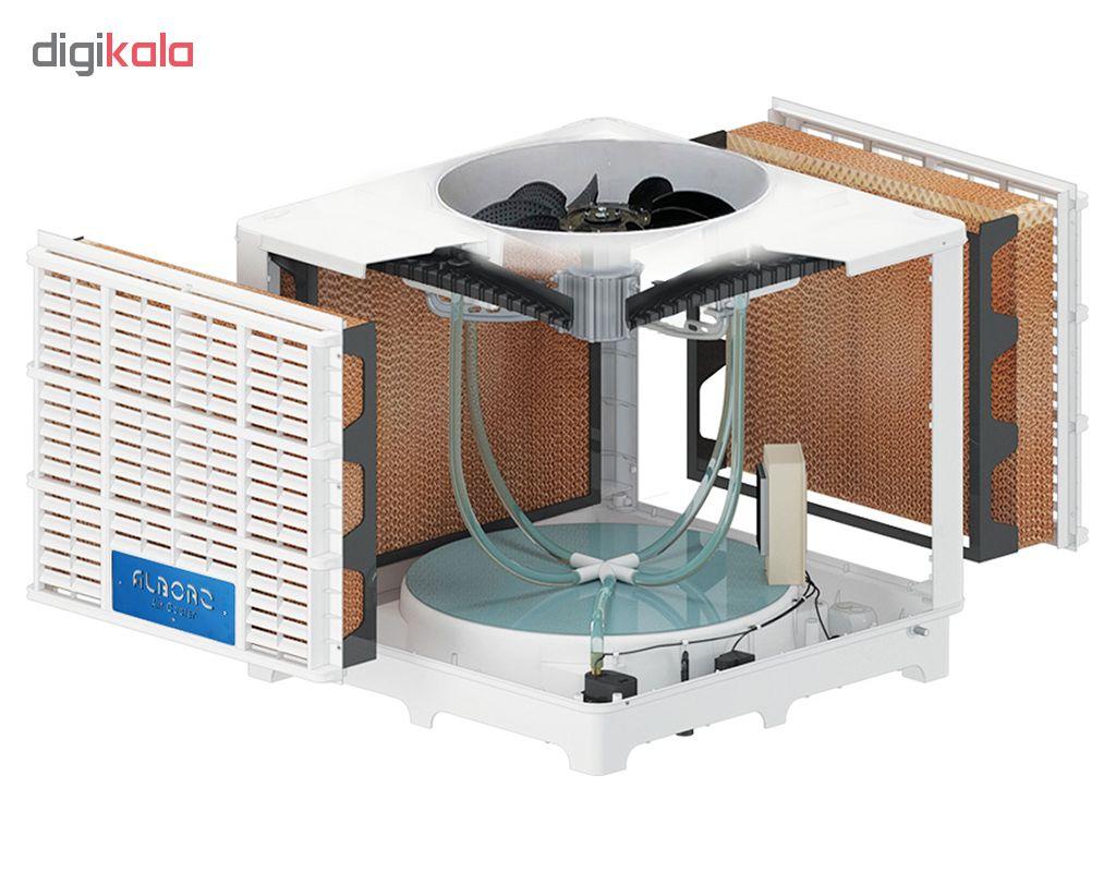 کولر سلولزی پلیمری نیرو تهویه البرز مدل بالازن  18000U